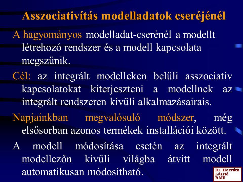 Asszociativítás modelladatok cseréjénél A hagyományos modelladat-cserénél a modellt létrehozó rendszer és a modell kapcsolata megszűnik. Cél: az integ