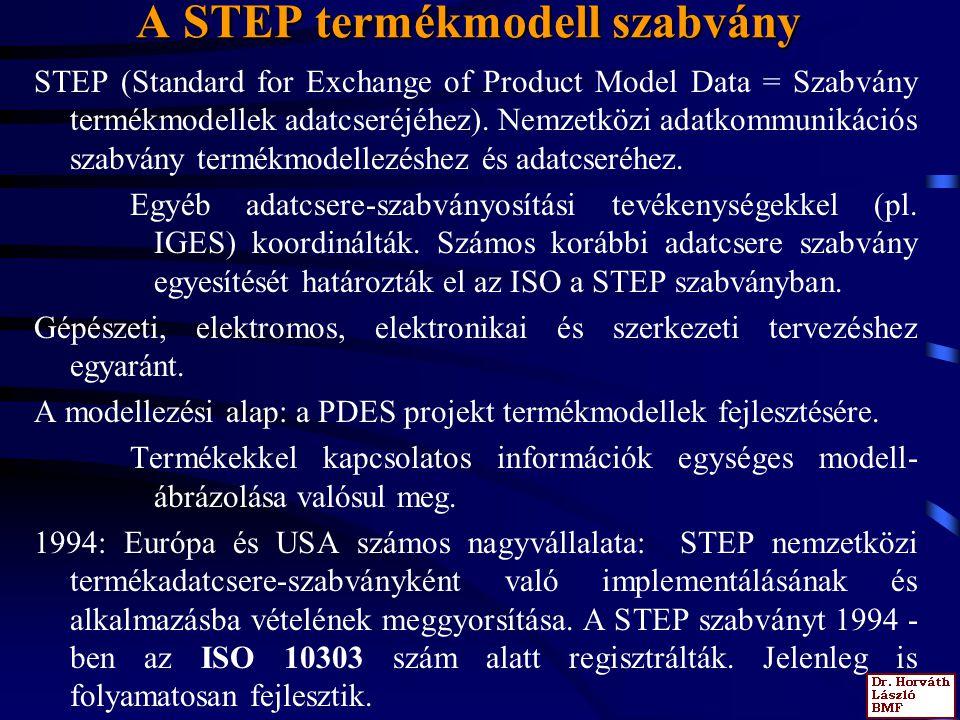 A STEP termékmodell szabvány STEP (Standard for Exchange of Product Model Data = Szabvány termékmodellek adatcseréjéhez). Nemzetközi adatkommunikációs