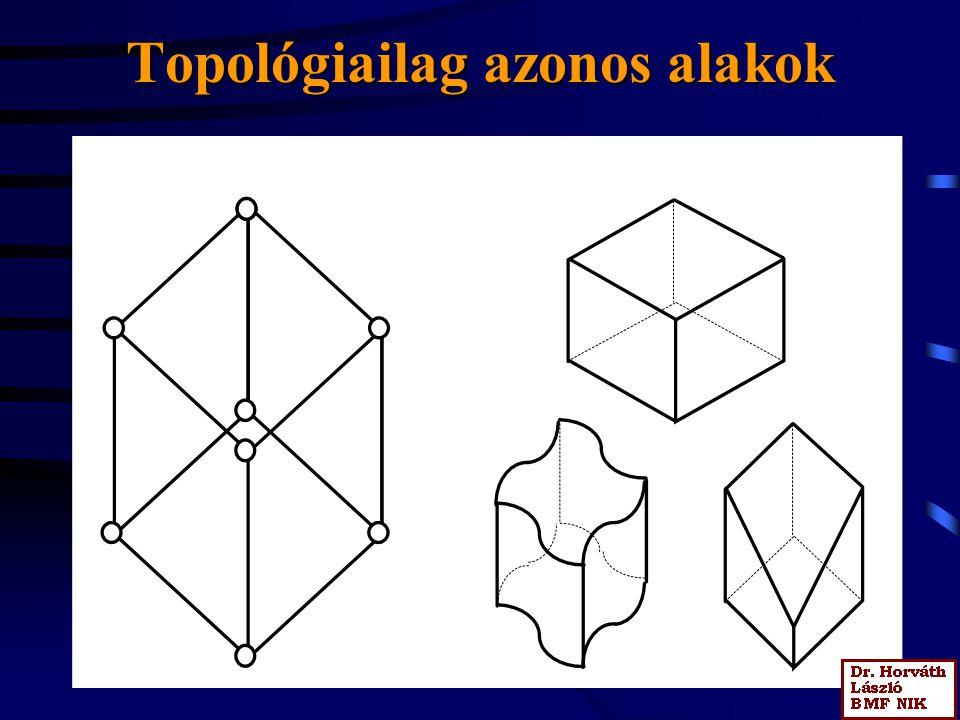 Topológiailag azonos alakok