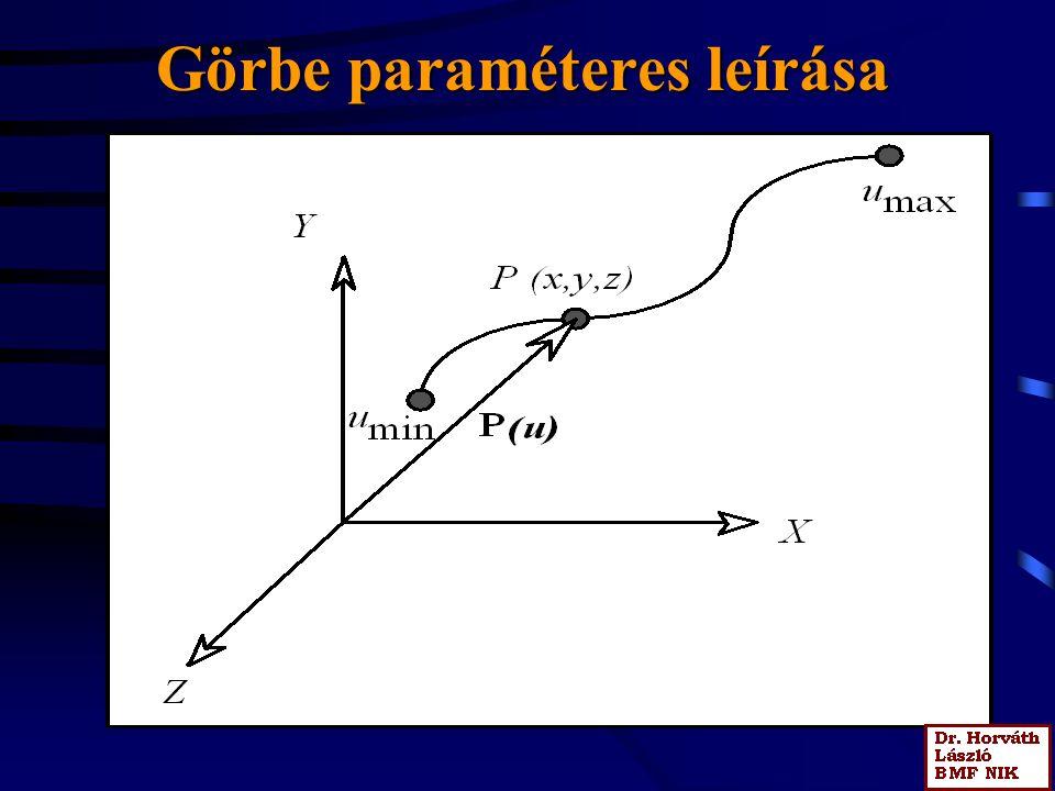 Görbe paraméteres leírása