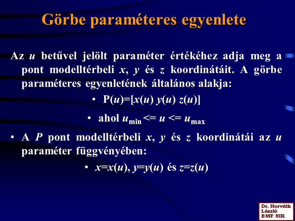 Görbe paraméteres egyenlete Az u betűvel jelölt paraméter értékéhez adja meg a pont modelltérbeli x, y és z koordinátáit. A görbe paraméteres egyenlet