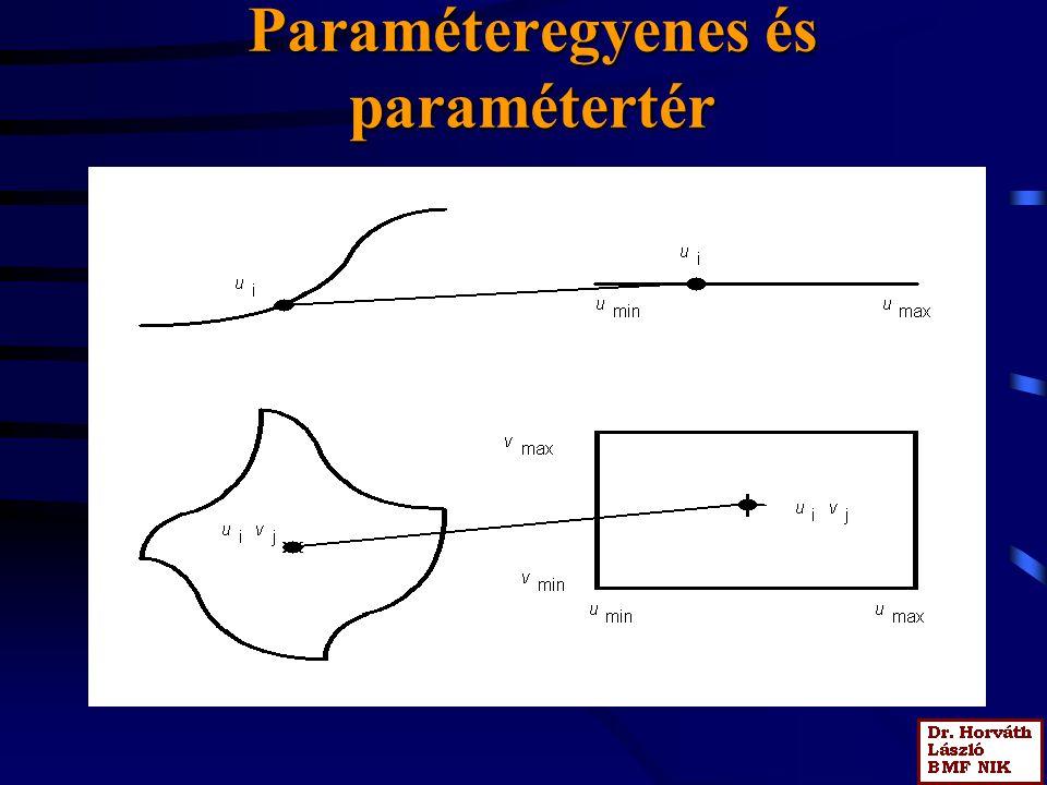 Paraméteregyenes és paramétertér