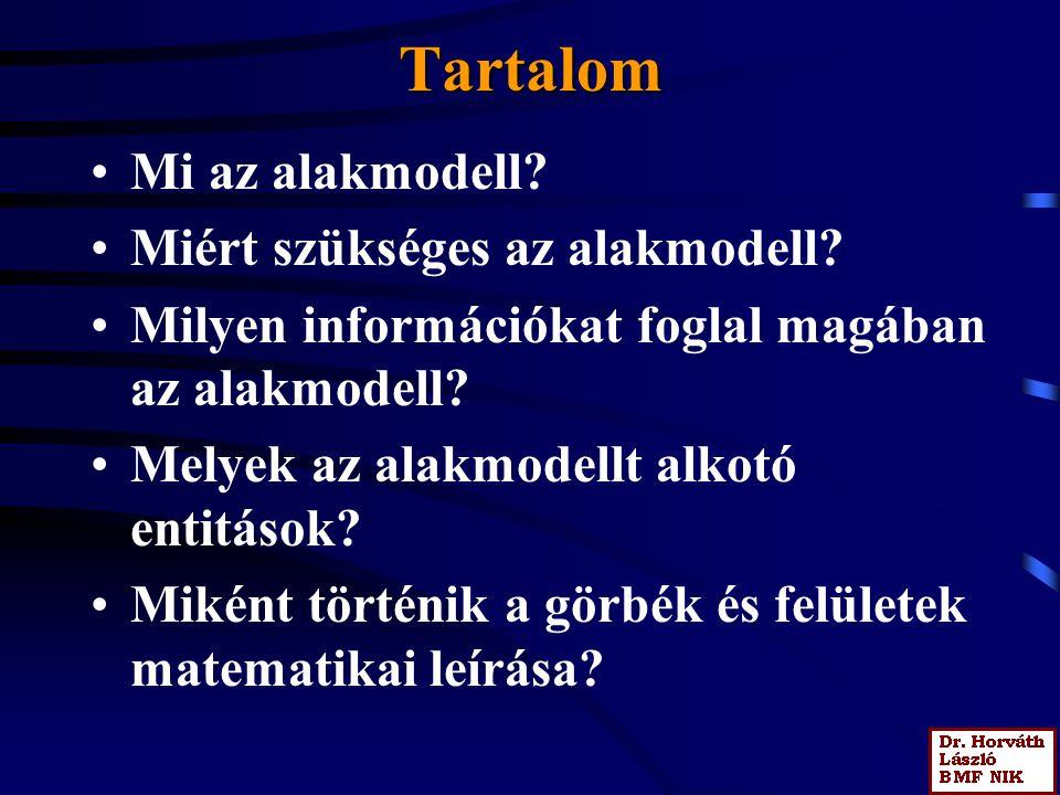 Tartalom Mi az alakmodell? Miért szükséges az alakmodell? Milyen információkat foglal magában az alakmodell? Melyek az alakmodellt alkotó entitások? M