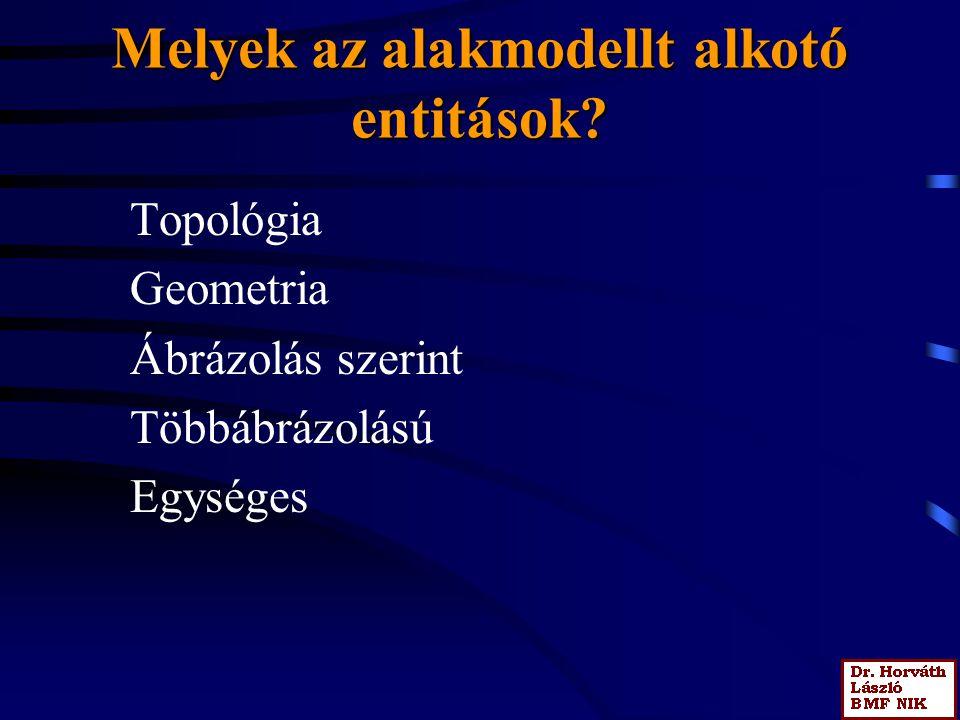 Topológiai leírás A modellezett alakon mely élek mely csúcsokba futnak be.