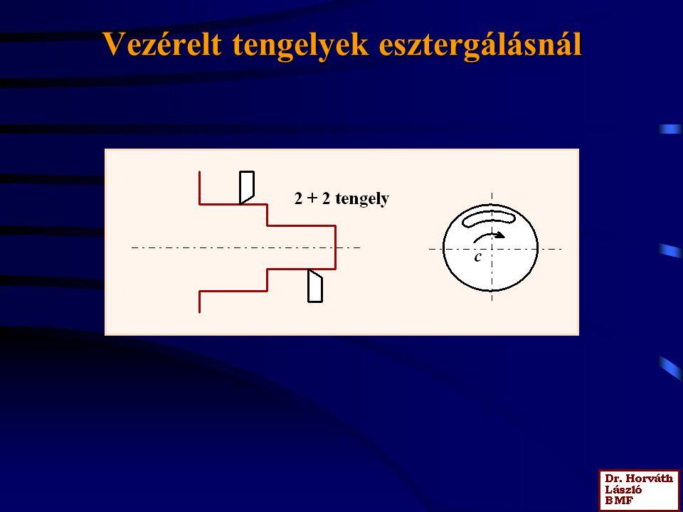 Esztergálási ciklusok alkatrésztengelyre merőleges nagyolási fogásokkal (hosszfelosztás)