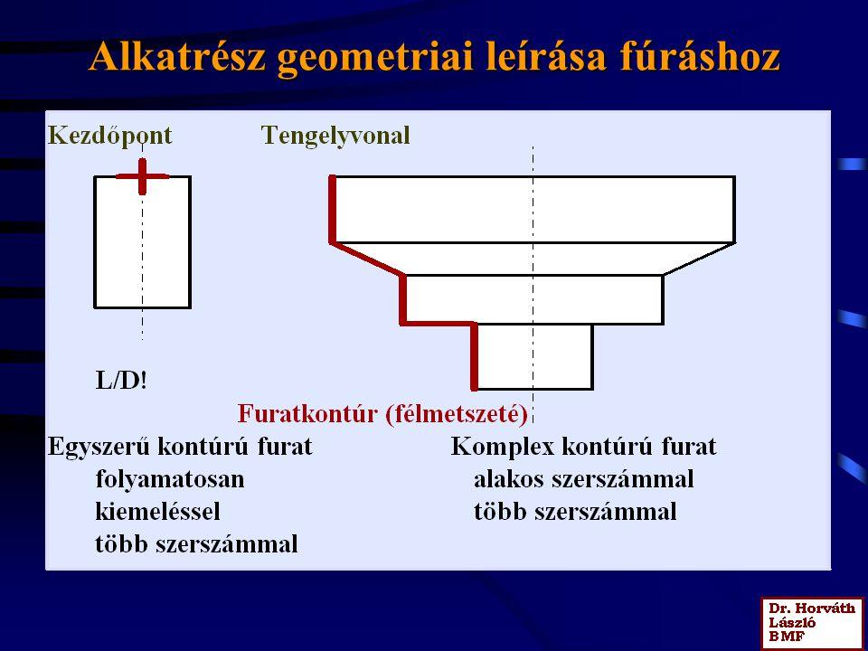 Tartalom Furatmegmunkálás tervezése geometriai modell alapján Esztergálás tervezése geometriai modell alapján Marógép modellje. Esztergagép modellje.