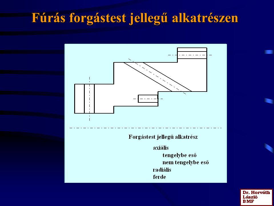 Menetesztergálás A fogások mélységirányú számítása: állandó mélység, csökkenő mélység- Egy vagy több bekezdésű, külső és belső.