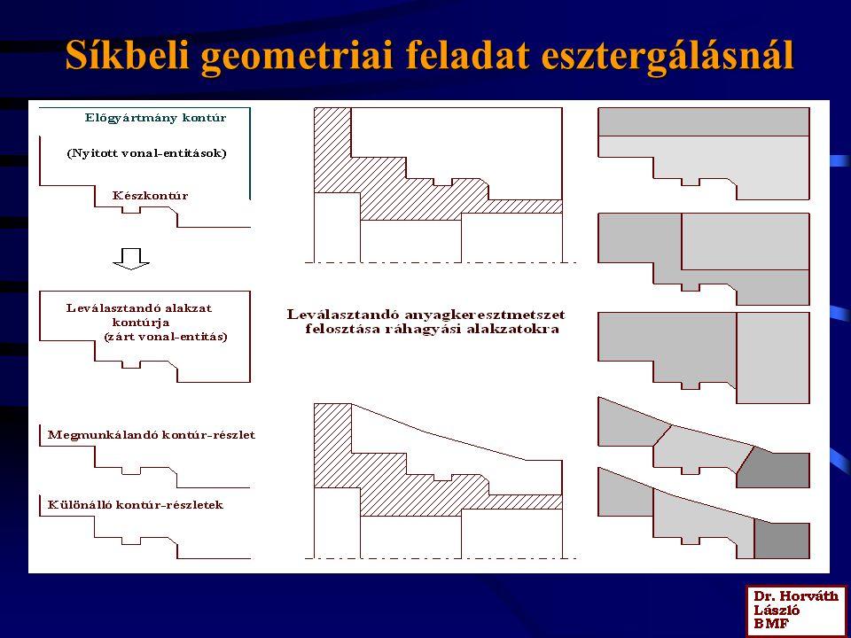 Alkatrész-geometriai leírása esztergáláshoz Nagyolás előgyártmány alapján Eltérő ráhagyás az átmérő és a tengely irányában. Előző megmunkálás eredmény
