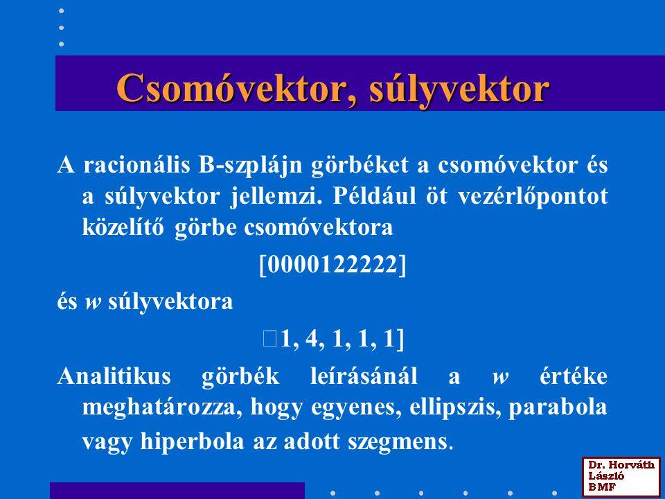 Csomóvektor, súlyvektor A racionális B-szplájn görbéket a csomóvektor és a súlyvektor jellemzi. Például öt vezérlőpontot közelítő görbe csomóvektora 