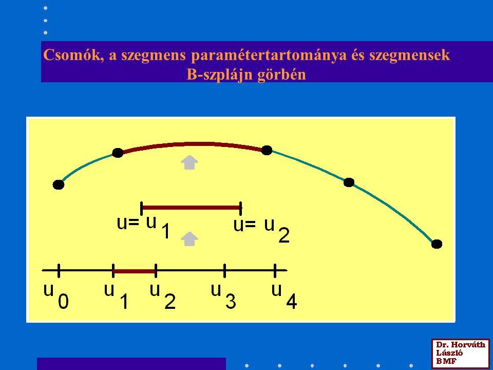 Csomók, a szegmens paramétertartománya és szegmensek B-szplájn görbén