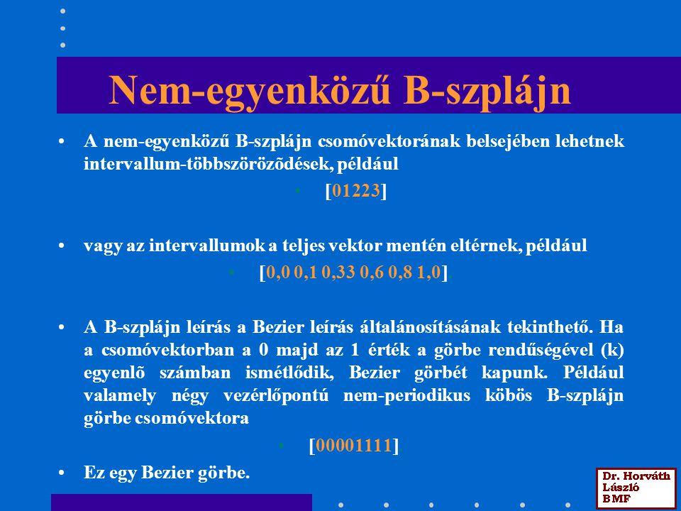 Nem-egyenközű B-szplájn A nem-egyenközű B-szplájn csomóvektorának belsejében lehetnek intervallum-többszörözõdések, például  01223  vagy az interval