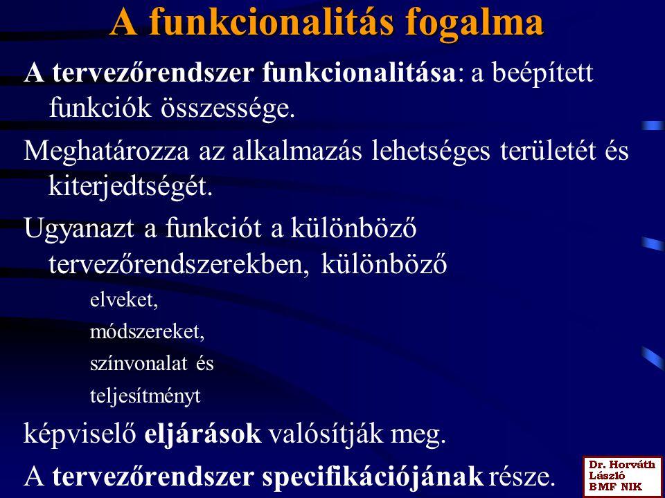 A funkcionalitás fogalma A tervezőrendszer funkcionalitása: a beépített funkciók összessége. Meghatározza az alkalmazás lehetséges területét és kiterj