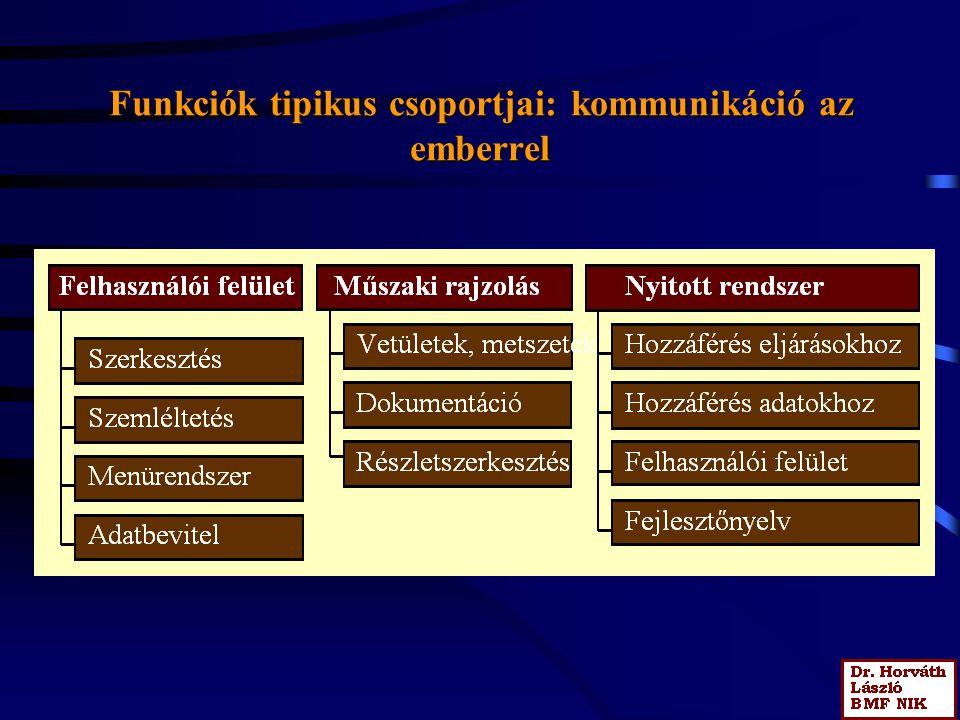 Funkciók tipikus csoportjai: kommunikáció az emberrel