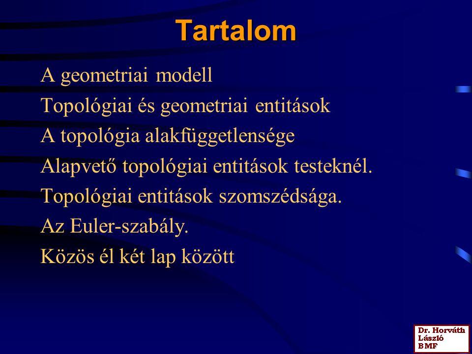 Tartalom A geometriai modell Topológiai és geometriai entitások A topológia alakfüggetlensége Alapvető topológiai entitások testeknél.