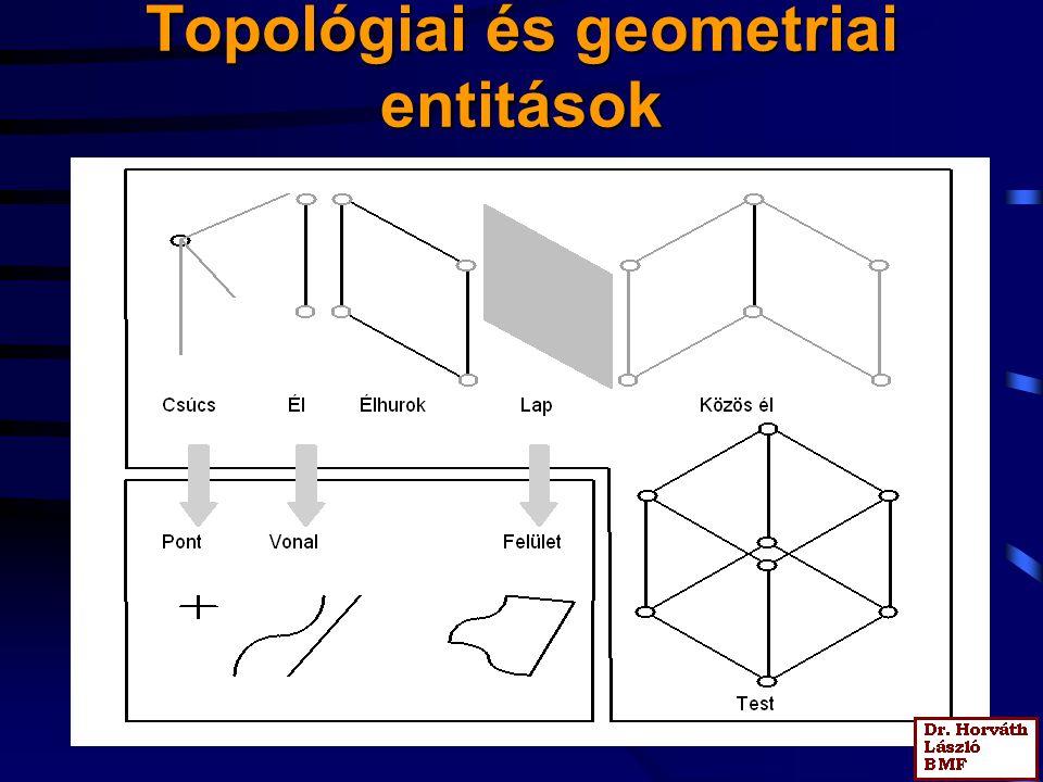 Topológiai és geometriai entitások