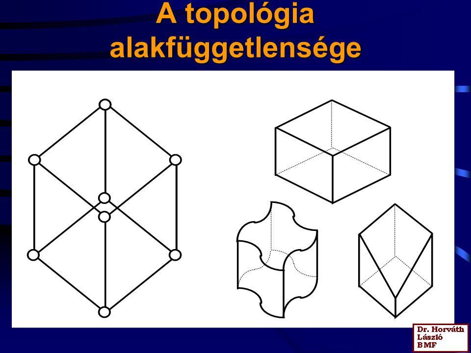 A topológia alakfüggetlensége