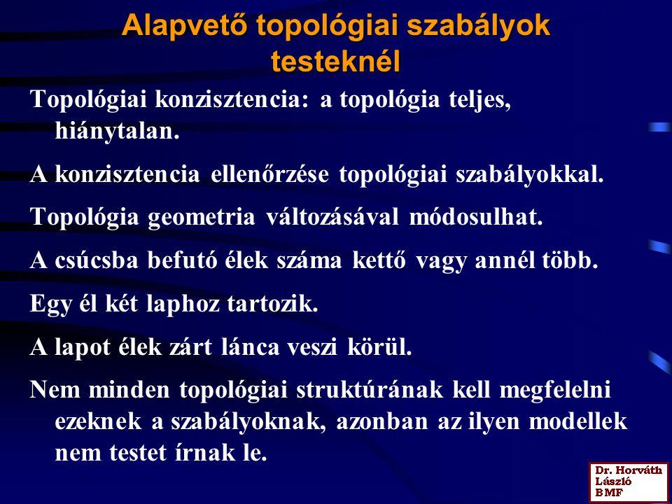 Alapvető topológiai szabályok testeknél Topológiai konzisztencia: a topológia teljes, hiánytalan.