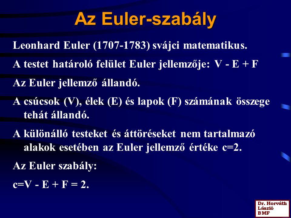 Az Euler-szabály Leonhard Euler (1707-1783) svájci matematikus.
