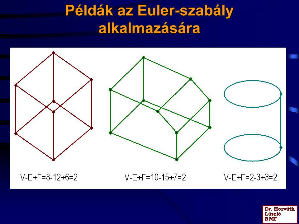 Példák az Euler-szabály alkalmazására