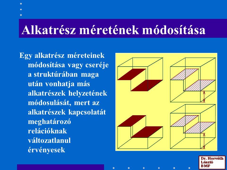 Alkatrész méretének módosítása Egy alkatrész méreteinek módosítása vagy cseréje a struktúrában maga után vonhatja más alkatrészek helyzetének módosulá