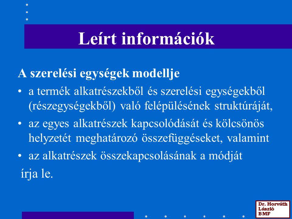 Leírt információk A szerelési egységek modellje a termék alkatrészekből és szerelési egységekből (részegységekből) való felépülésének struktúráját, az