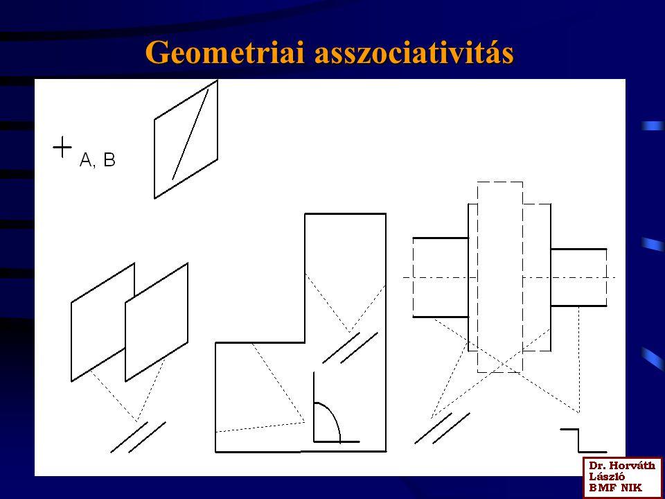 Geometriai asszociativitás
