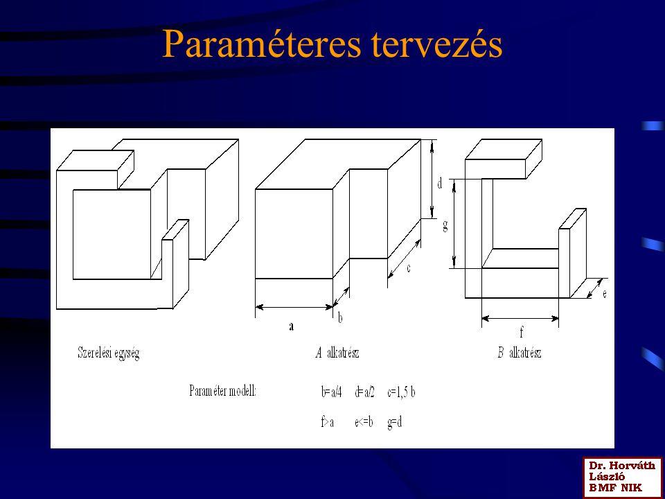 Paraméteres tervezés