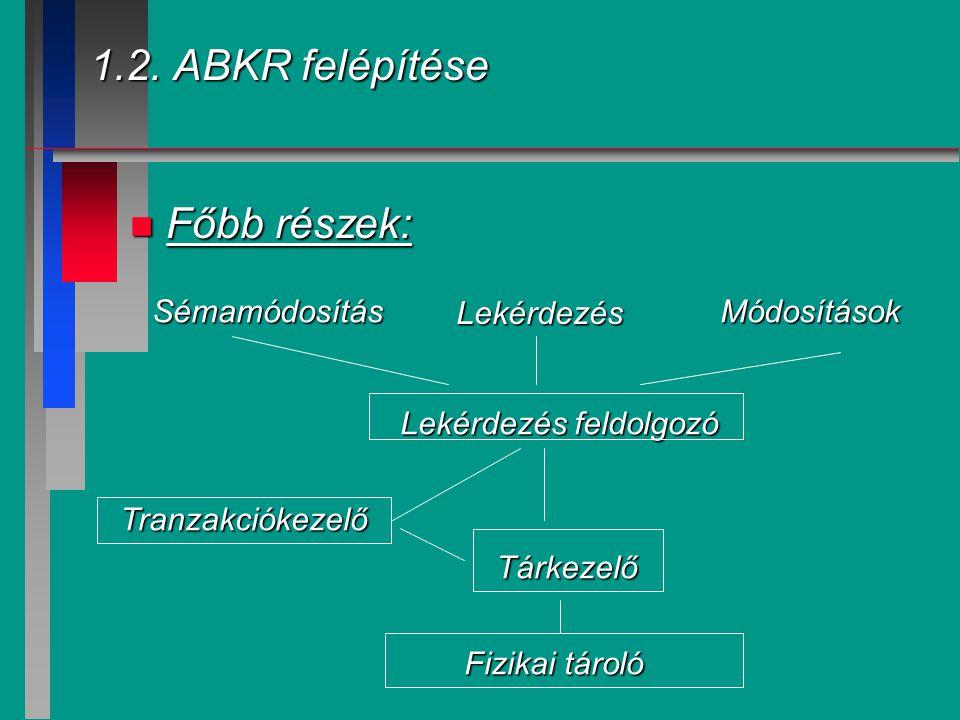 1.2. ABKR felépítése n Főbb részek: Sémamódosítás Lekérdezés Módosítások Lekérdezés feldolgozó Tranzakciókezelő Tárkezelő Fizikai tároló