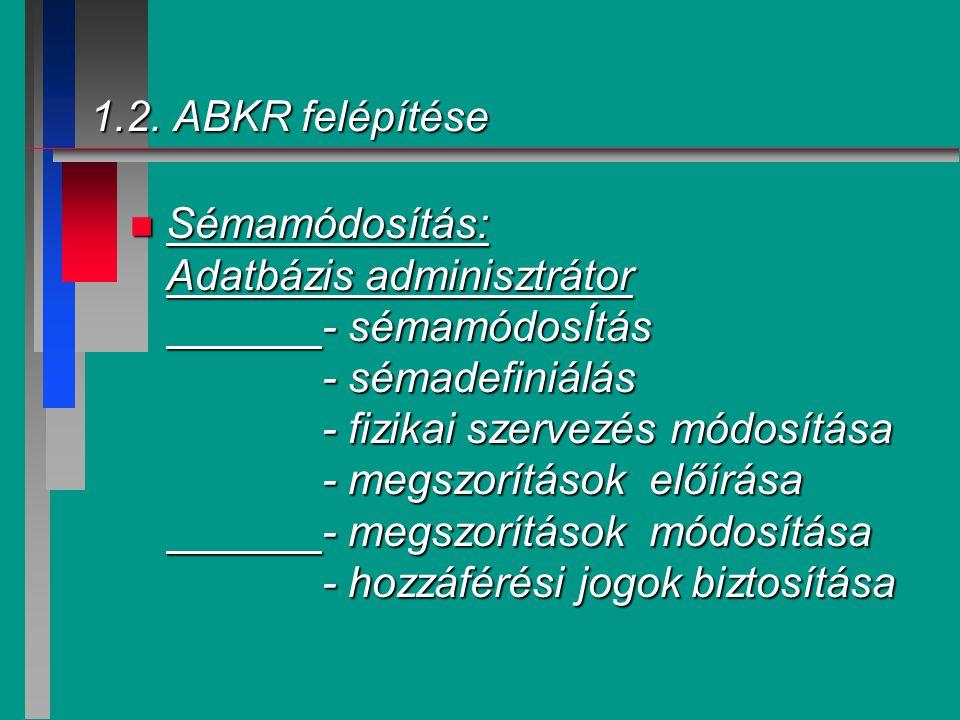1.2. ABKR felépítése n Sémamódosítás: Adatbázis adminisztrátor - sémamódosÍtás - sémadefiniálás - fizikai szervezés módosítása - megszorítások előírás