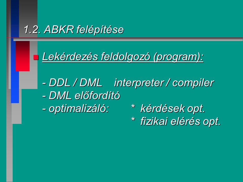 1.2. ABKR felépítése n Lekérdezés feldolgozó (program): - DDL / DML interpreter / compiler - DML előfordító - optimalizáló: * kérdések opt. * fizikai