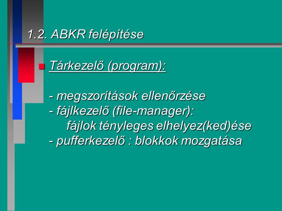 1.2. ABKR felépítése n Tárkezelő (program): - megszorítások ellenőrzése - fájlkezelő (file-manager): fájlok tényleges elhelyez(ked)ése - pufferkezelő