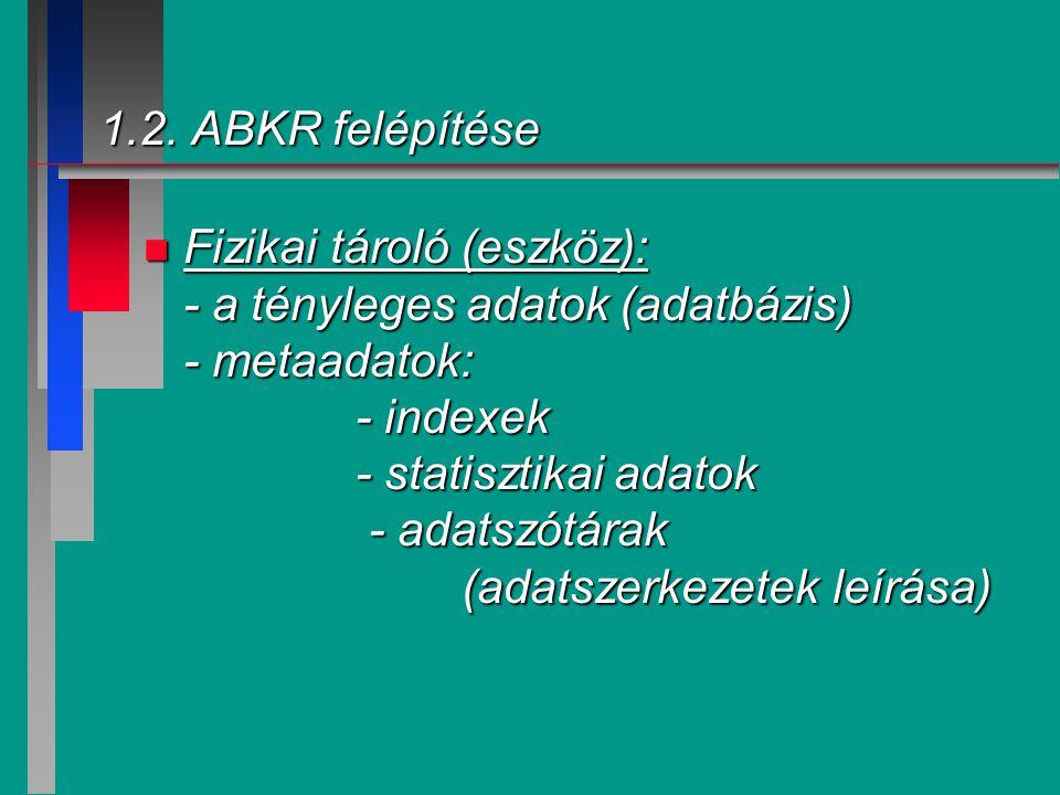 1.2. ABKR felépítése n Fizikai tároló (eszköz): - a tényleges adatok (adatbázis) - metaadatok: - indexek - statisztikai adatok - adatszótárak (adatsze