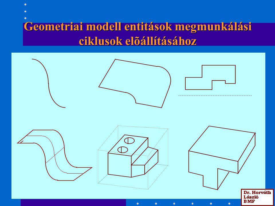 Geometriai modell entitások megmunkálási ciklusok elõállításához