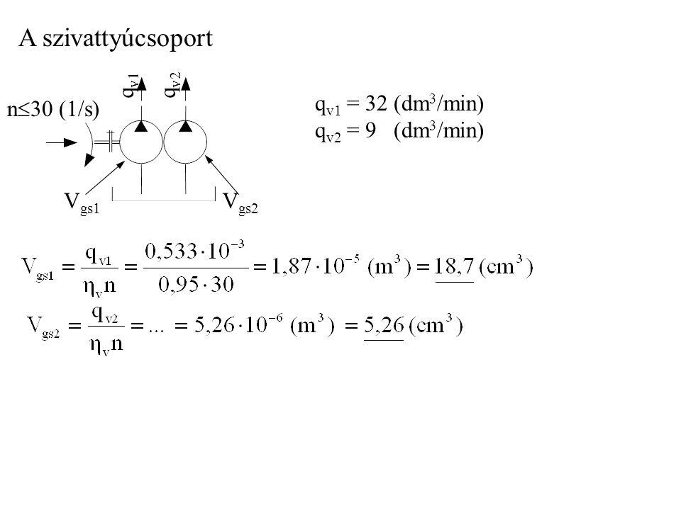 A szivattyúcsoport V gs1 q v2 V gs2 q v1 n  30 (1/s) q v1 = 32 (dm 3 /min) q v2 = 9 (dm 3 /min)