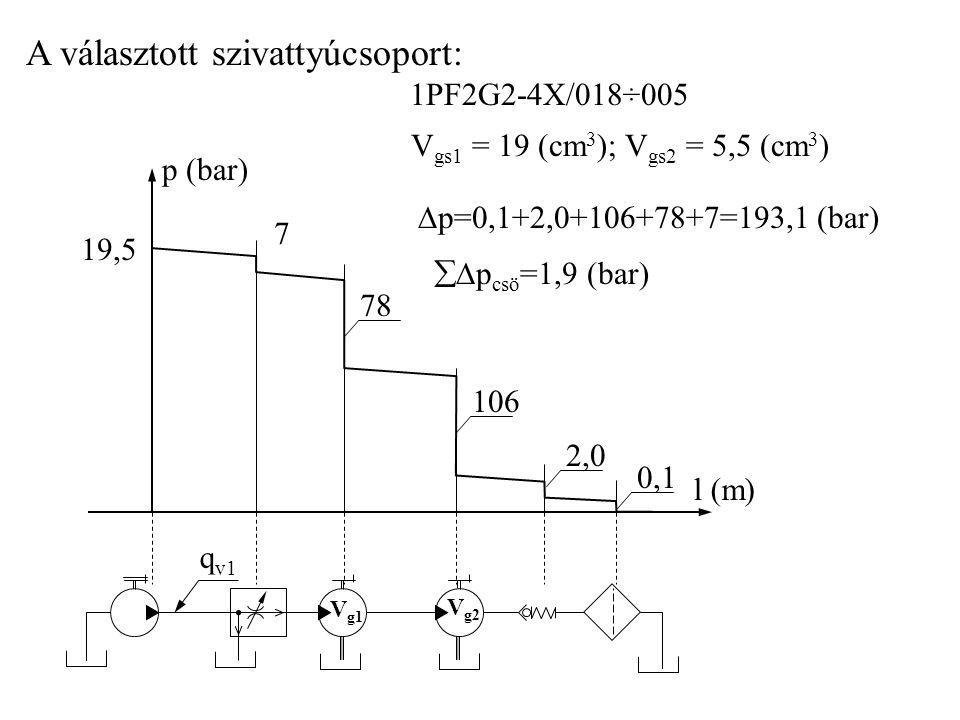 A választott szivattyúcsoport: 1PF2G2-4X/018÷005 V gs1 = 19 (cm 3 ); V gs2 = 5,5 (cm 3 ) V g1 V g2 q v1 p (bar) l (m) 19,5 7 78 106 2,0 0,1  p=0,1+2,0+106+78+7=193,1 (bar)  p csö =1,9 (bar)