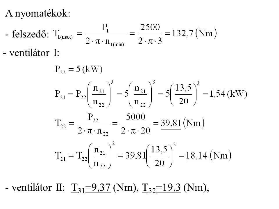 - ventilátor I: A nyomatékok:- felszedő: - ventilátor II: T 31 =9,37 (Nm), T 32 =19,3 (Nm),