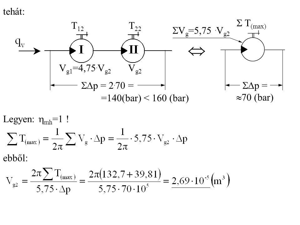 tehát: V g1 =4,75.V g2 V g2 T 12 T 22  p = 2. 70 = =140(bar) < 160 (bar)  V g =5,75.