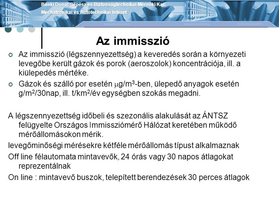 Az immisszió Az immisszió (légszennyezettség) a keveredés során a környezeti levegőbe került gázok és porok (aeroszolok) koncentrációja, ill. a kiülep