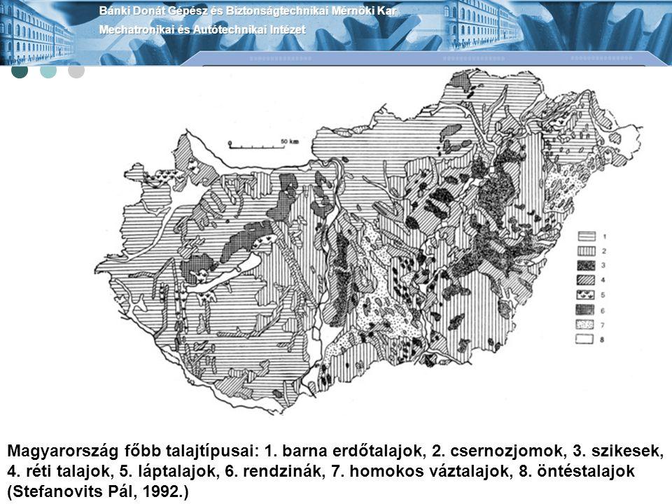 Magyarország főbb talajtípusai: 1. barna erdőtalajok, 2. csernozjomok, 3. szikesek, 4. réti talajok, 5. láptalajok, 6. rendzinák, 7. homokos váztalajo