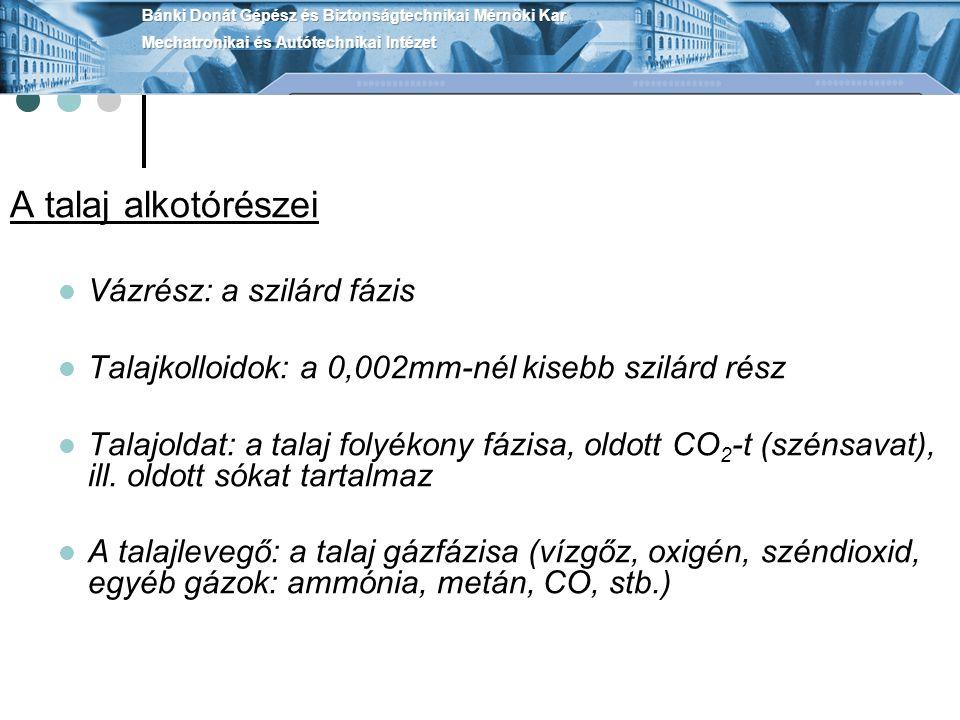 A talaj alkotórészei Vázrész: a szilárd fázis Talajkolloidok: a 0,002mm-nél kisebb szilárd rész Talajoldat: a talaj folyékony fázisa, oldott CO 2 -t (