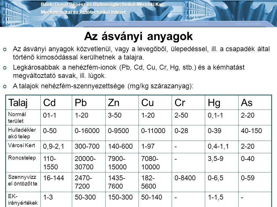 Az ásványi anyagok Az ásványi anyagok közvetlenül, vagy a levegőből, ülepedéssel, ill. a csapadék által történő kimosódással kerülhetnek a talajra. Le