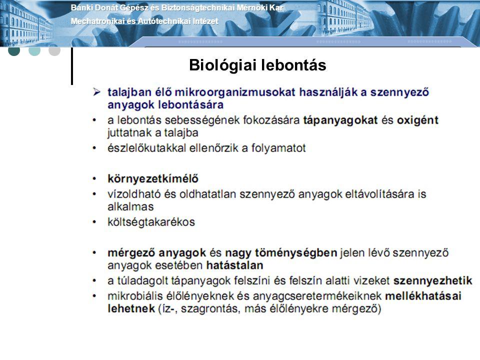 Biológiai lebontás