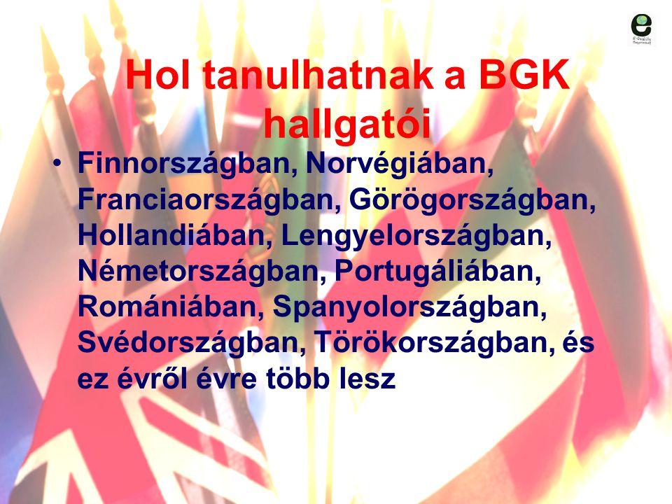 Hol tanulhatnak a BGK hallgatói Finnországban, Norvégiában, Franciaországban, Görögországban, Hollandiában, Lengyelországban, Németországban, Portugál