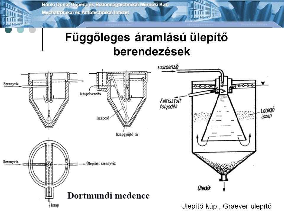 Függőleges áramlású ülepítő berendezések Ülepítő kúp, Graever ülepítő