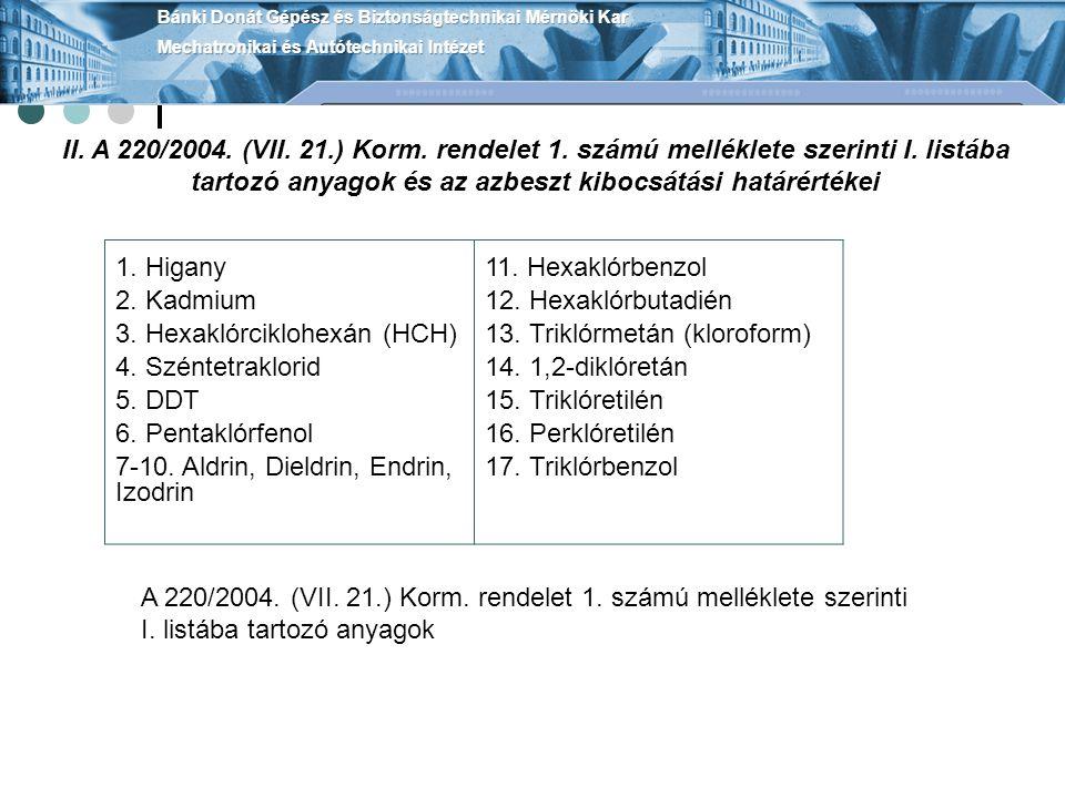 II.A 220/2004. (VII. 21.) Korm. rendelet 1. számú melléklete szerinti I.