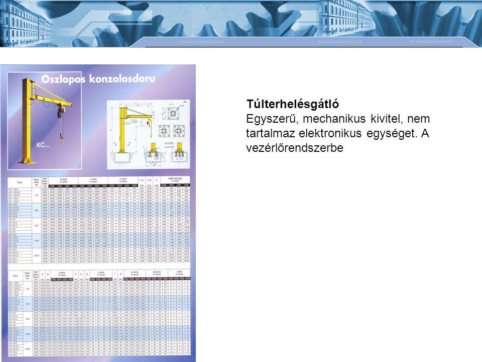 -Emelőgép használati utasítása -Szerelői nyilatkozat -Üzembe helyezési engedély -Időszakos vizsgálatok dokumentumai - Megfelelőségi tanúsítás vagy nyilatkozat Bánki Donát Gépész és Biztonságtechnikai Mérnöki Kar Mechatronikai és Autótechnikai Intézet