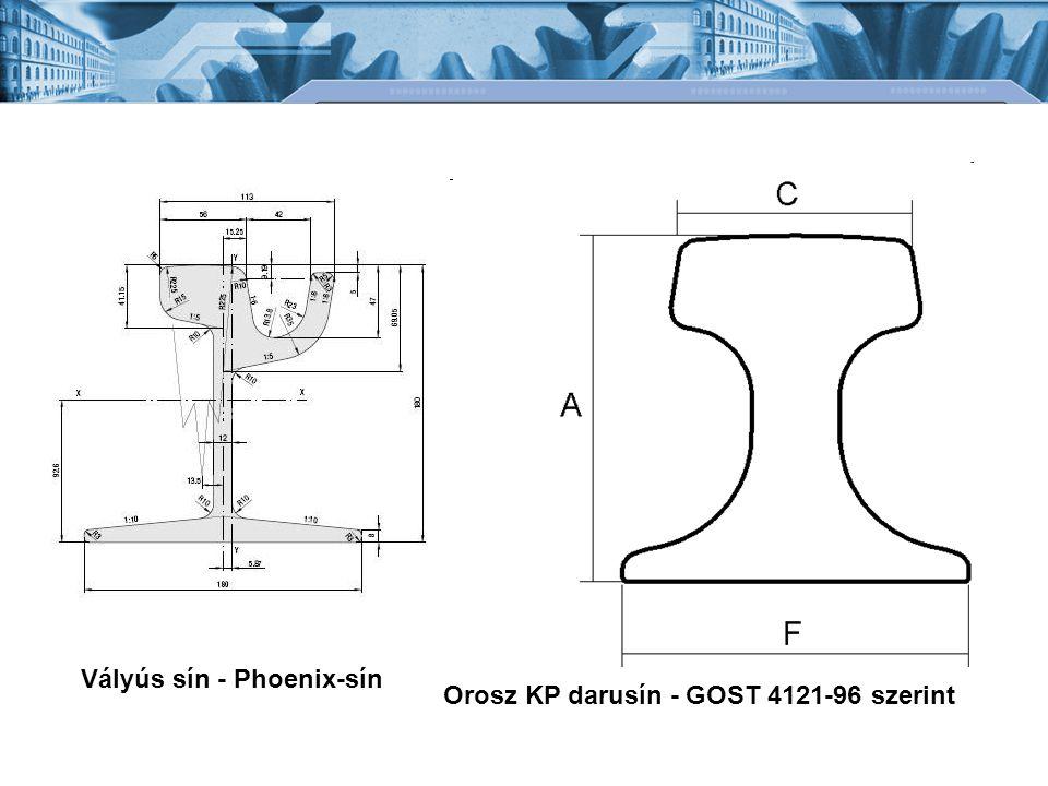 Vályús sín - Phoenix-sín Orosz KP darusín - GOST 4121-96 szerint