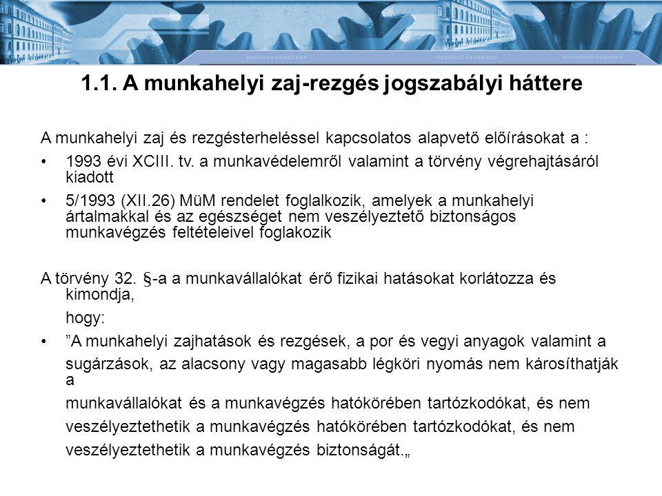 1.1. A munkahelyi zaj-rezgés jogszabályi háttere A munkahelyi zaj és rezgésterheléssel kapcsolatos alapvető előírásokat a : 1993 évi XCIII. tv. a munk