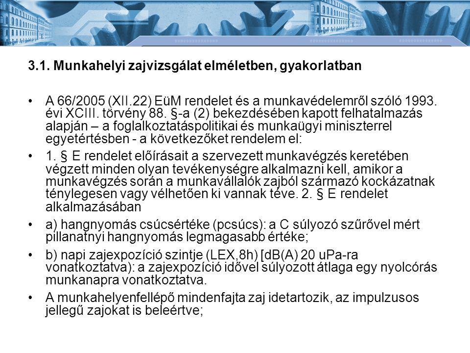 3.1. Munkahelyi zajvizsgálat elméletben, gyakorlatban A 66/2005 (XII.22) EüM rendelet és a munkavédelemről szóló 1993. évi XCIII. törvény 88. §-a (2)