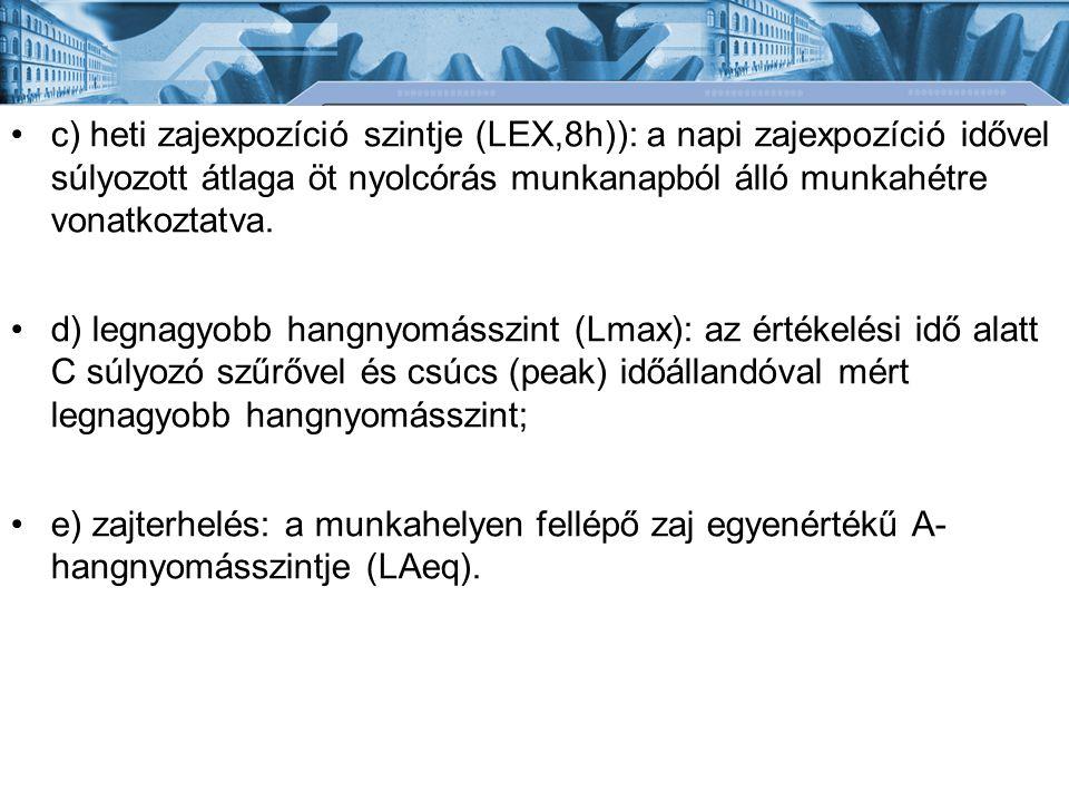 c) heti zajexpozíció szintje (LEX,8h)): a napi zajexpozíció idővel súlyozott átlaga öt nyolcórás munkanapból álló munkahétre vonatkoztatva. d) legnagy